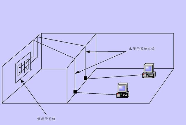 办公室装修网络布线.jpg